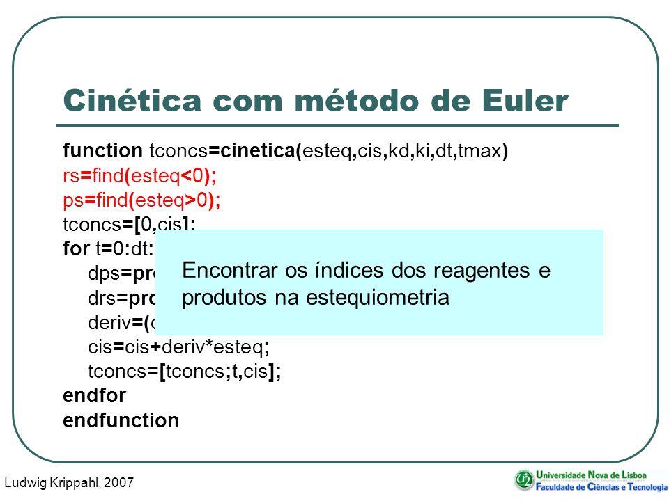 Ludwig Krippahl, 2007 30 Cinética com método de Euler function tconcs=cinetica(esteq,cis,kd,ki,dt,tmax) rs=find(esteq<0); ps=find(esteq>0); tconcs=[0,cis]; for t=0:dt:tmax dps=prod(cis(ps).^esteq(ps))*ki; drs=prod(cis(rs).^-esteq(rs))*kd; deriv=(drs-dps)*dt; cis=cis+deriv*esteq; tconcs=[tconcs;t,cis]; endfor endfunction Encontrar os índices dos reagentes e produtos na estequiometria