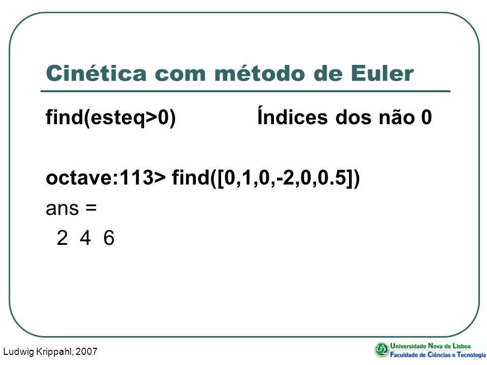 Ludwig Krippahl, 2007 32 Cinética com método de Euler find(esteq>0)Índices dos não 0 octave:113> find([0,1,0,-2,0,0.5]) ans = 2 4 6