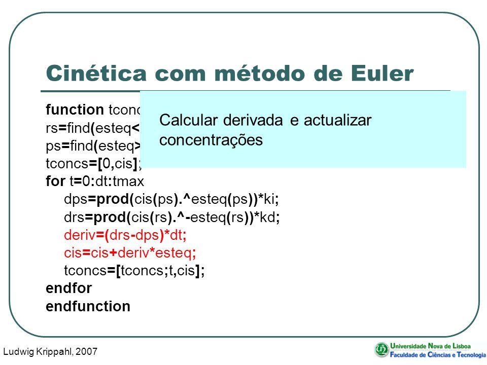 Ludwig Krippahl, 2007 36 Cinética com método de Euler function tconcs=cinetica(esteq,cis,kd,ki,dt,tmax) rs=find(esteq<0); ps=find(esteq>0); tconcs=[0,cis]; for t=0:dt:tmax dps=prod(cis(ps).^esteq(ps))*ki; drs=prod(cis(rs).^-esteq(rs))*kd; deriv=(drs-dps)*dt; cis=cis+deriv*esteq; tconcs=[tconcs;t,cis]; endfor endfunction Calcular derivada e actualizar concentrações