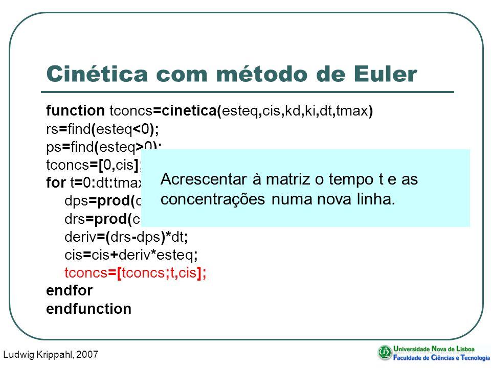 Ludwig Krippahl, 2007 37 Cinética com método de Euler function tconcs=cinetica(esteq,cis,kd,ki,dt,tmax) rs=find(esteq<0); ps=find(esteq>0); tconcs=[0,cis]; for t=0:dt:tmax dps=prod(cis(ps).^esteq(ps))*ki; drs=prod(cis(rs).^-esteq(rs))*kd; deriv=(drs-dps)*dt; cis=cis+deriv*esteq; tconcs=[tconcs;t,cis]; endfor endfunction Acrescentar à matriz o tempo t e as concentrações numa nova linha.