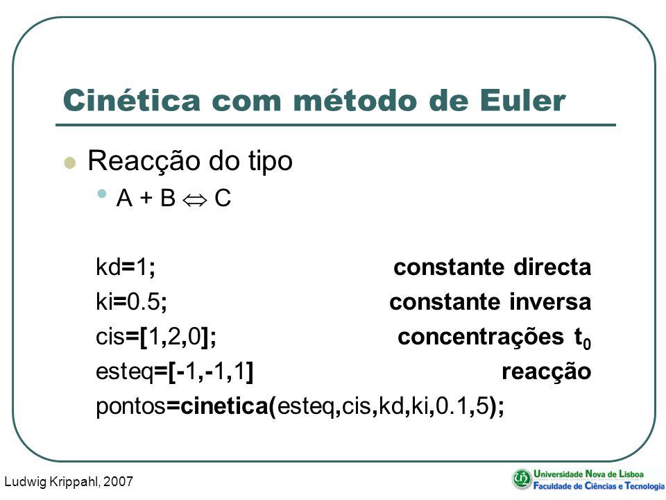 Ludwig Krippahl, 2007 38 Cinética com método de Euler Reacção do tipo A + B C kd=1;constante directa ki=0.5;constante inversa cis=[1,2,0];concentrações t 0 esteq=[-1,-1,1]reacção pontos=cinetica(esteq,cis,kd,ki,0.1,5);