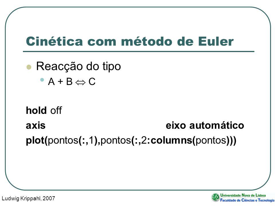 Ludwig Krippahl, 2007 39 Cinética com método de Euler Reacção do tipo A + B C hold off axiseixo automático plot(pontos(:,1),pontos(:,2:columns(pontos)))
