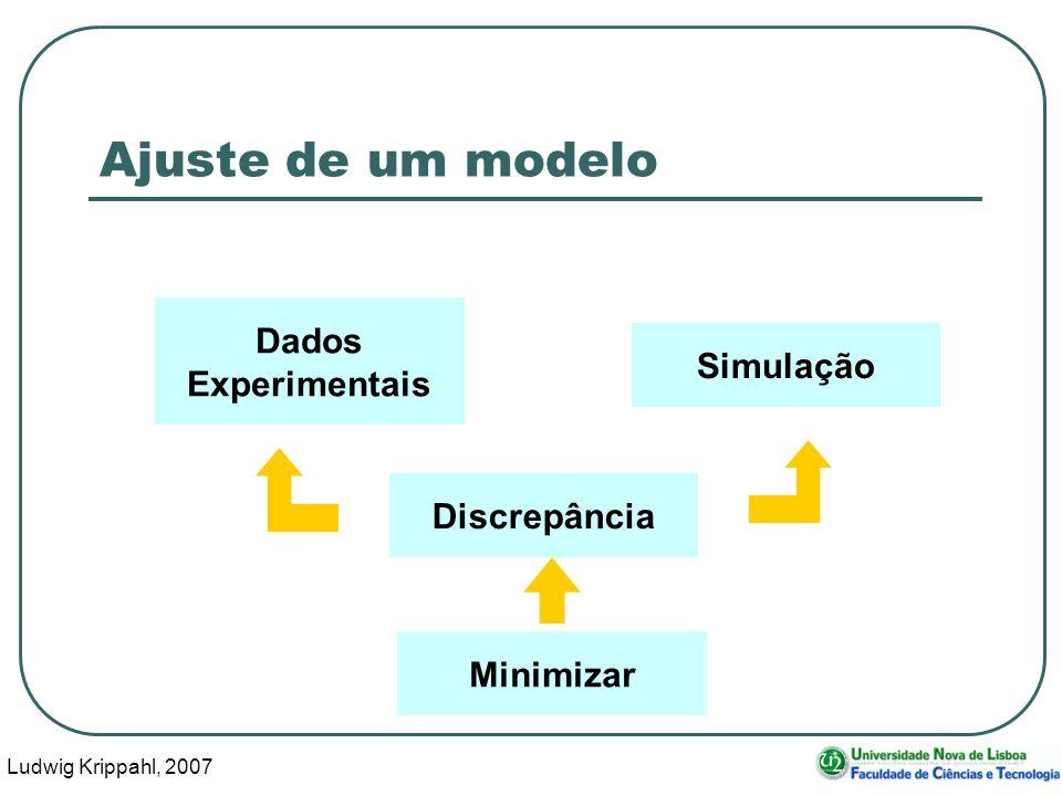 Ludwig Krippahl, 2007 43 Ajuste de um modelo Dados Experimentais Simulação Discrepância Minimizar