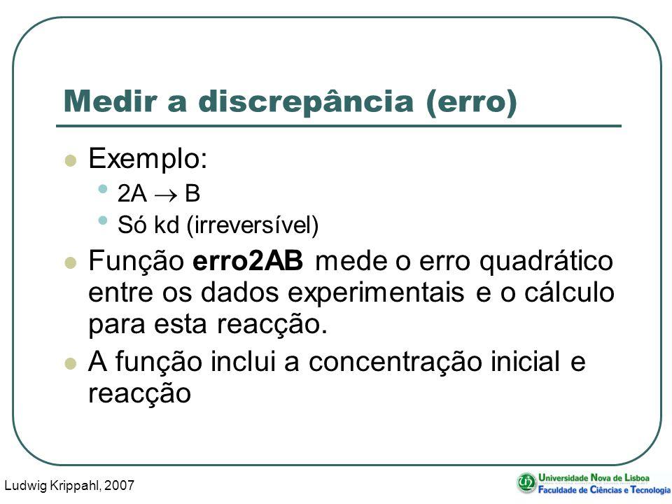 Ludwig Krippahl, 2007 57 Medir a discrepância (erro) Exemplo: 2A B Só kd (irreversível) Função erro2AB mede o erro quadrático entre os dados experimentais e o cálculo para esta reacção.