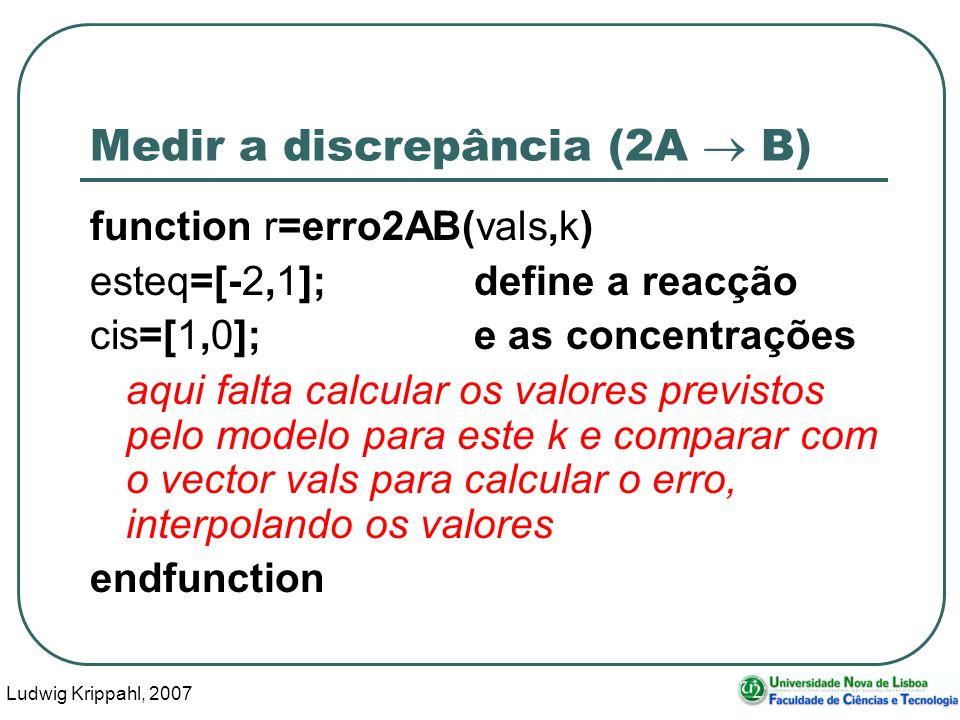 Ludwig Krippahl, 2007 58 Medir a discrepância (2A B) function r=erro2AB(vals,k) esteq=[-2,1];define a reacção cis=[1,0];e as concentrações aqui falta calcular os valores previstos pelo modelo para este k e comparar com o vector vals para calcular o erro, interpolando os valores endfunction