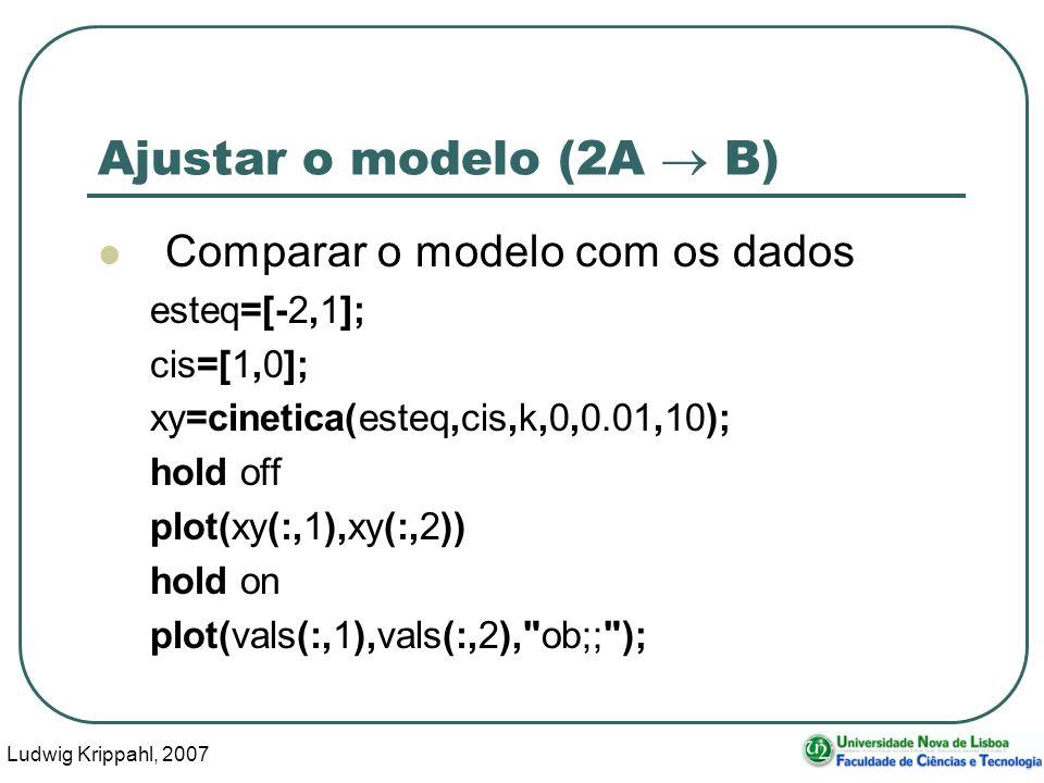 Ludwig Krippahl, 2007 60 Ajustar o modelo (2A B) Comparar o modelo com os dados esteq=[-2,1]; cis=[1,0]; xy=cinetica(esteq,cis,k,0,0.01,10); hold off plot(xy(:,1),xy(:,2)) hold on plot(vals(:,1),vals(:,2), ob;; );
