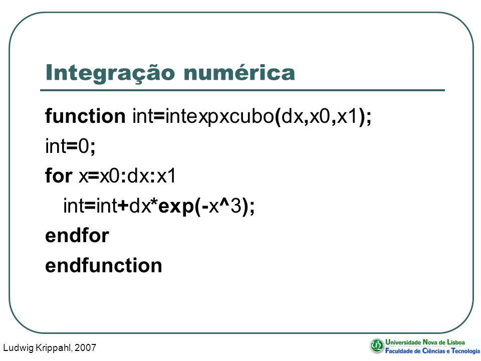 Ludwig Krippahl, 2007 28 Generalizando: cinética com método de Euler Separar a função que avalia a derivada.