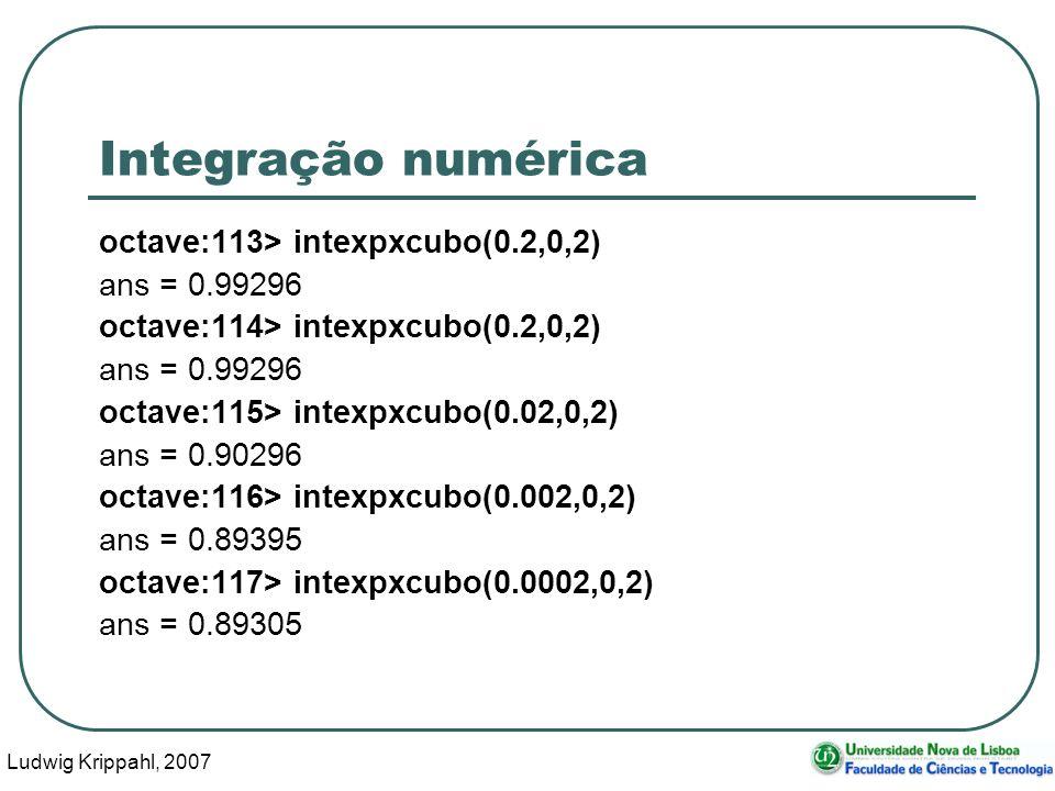 Ludwig Krippahl, 2007 59 Ajustar o modelo (2A B) Basta usar a minfn para calcular o k que minimiza o erro Exemplo: vals=[0.5,0.5;2,0.2;6,0.07;9,0.055]; k=minfn( erro2AB ,vals,0,1,2,0.001) k = 0.97843