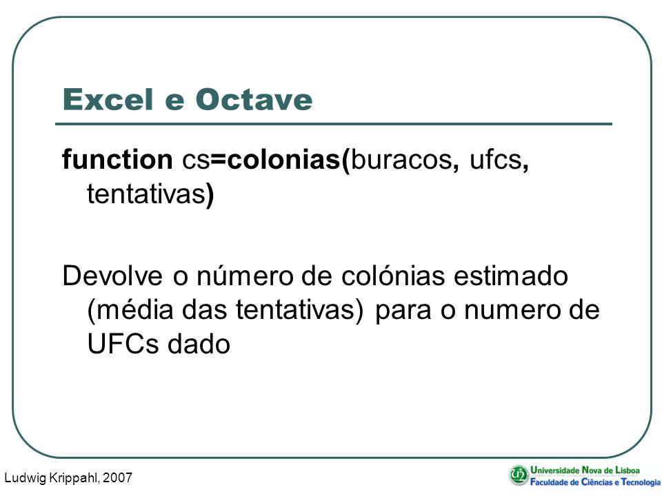 Ludwig Krippahl, 2007 35 Excel e Octave function cs=colonias(buracos, ufcs, tentativas) Devolve o número de colónias estimado (média das tentativas) para o numero de UFCs dado