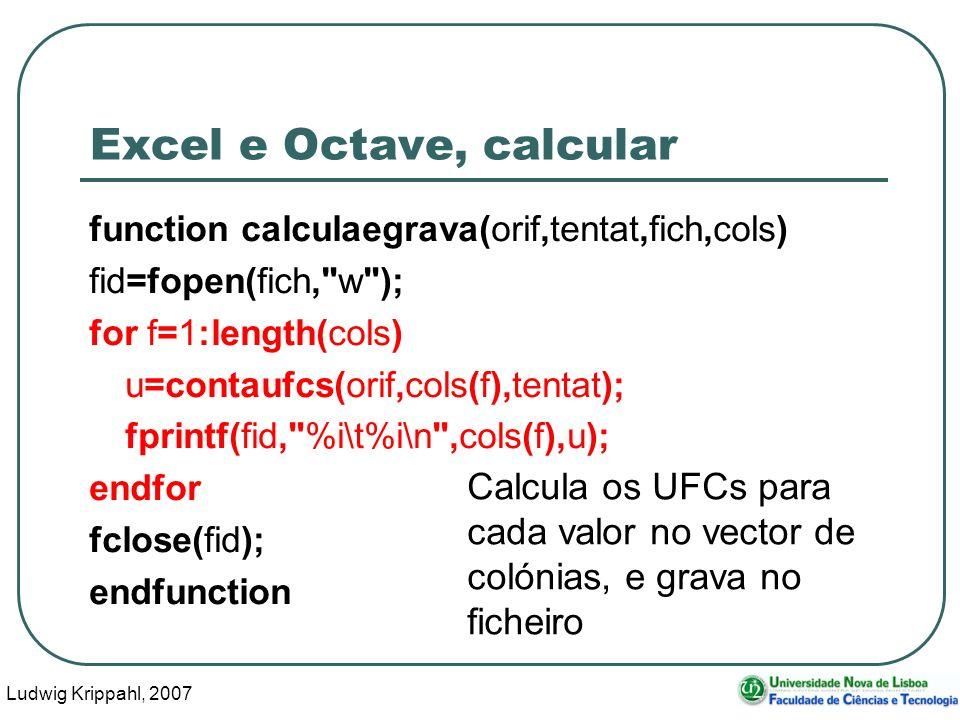 Ludwig Krippahl, 2007 49 Excel e Octave, calcular function calculaegrava(orif,tentat,fich,cols) fid=fopen(fich, w ); for f=1:length(cols) u=contaufcs(orif,cols(f),tentat); fprintf(fid, %i\t%i\n ,cols(f),u); endfor fclose(fid); endfunction Calcula os UFCs para cada valor no vector de colónias, e grava no ficheiro