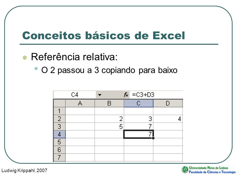 Ludwig Krippahl, 2007 27 Conceitos básicos de Excel Exemplo: raiz do polinómio x 3 +2