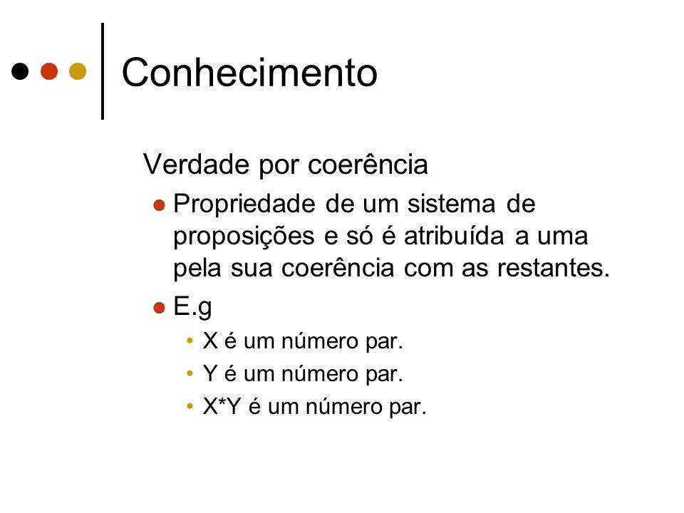 Conhecimento Verdade por coerência Propriedade de um sistema de proposições e só é atribuída a uma pela sua coerência com as restantes.