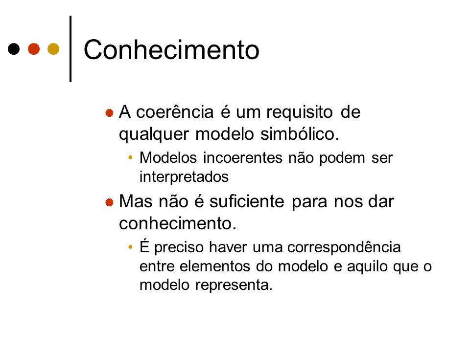 Conhecimento A coerência é um requisito de qualquer modelo simbólico.