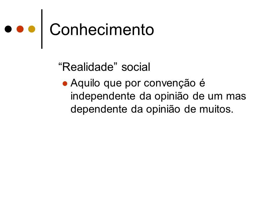 Conhecimento Realidade social Aquilo que por convenção é independente da opinião de um mas dependente da opinião de muitos.