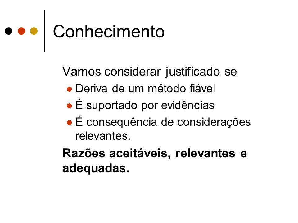 Conhecimento Vamos considerar justificado se Deriva de um método fiável É suportado por evidências É consequência de considerações relevantes.