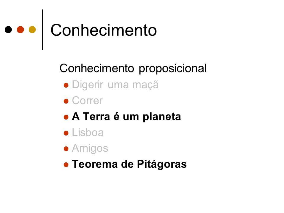 Conhecimento Conhecimento proposicional Digerir uma maçã Correr A Terra é um planeta Lisboa Amigos Teorema de Pitágoras