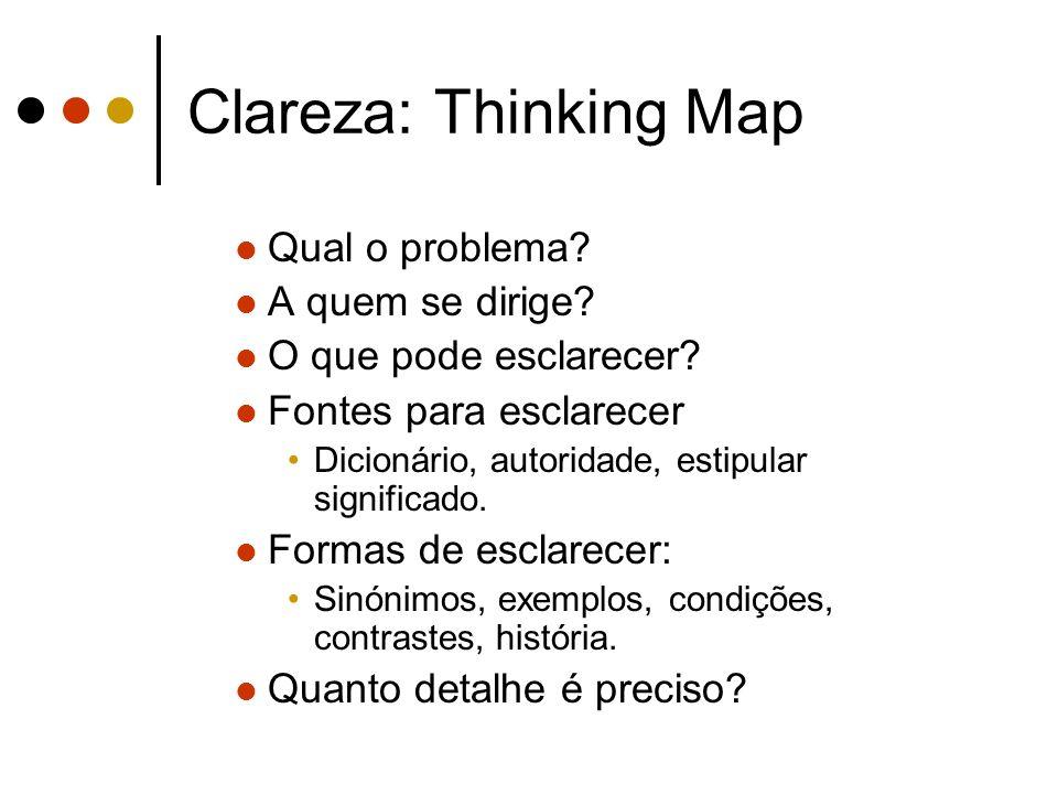 Clareza: Thinking Map Qual o problema. A quem se dirige.