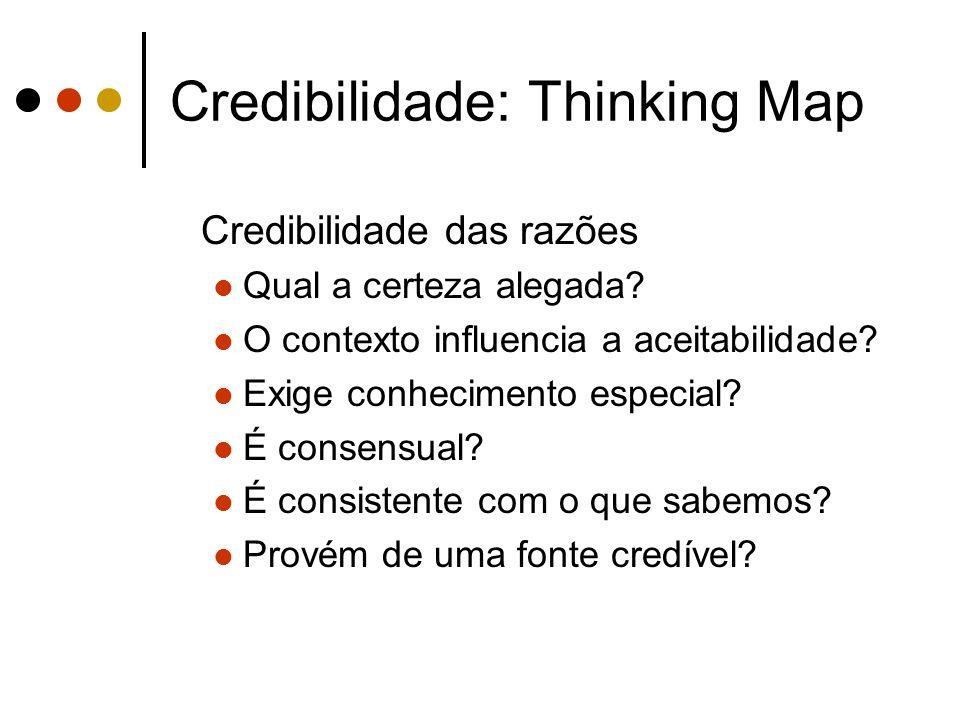 Credibilidade: Thinking Map Credibilidade das razões Qual a certeza alegada.