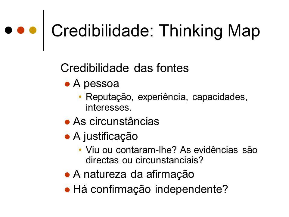 Credibilidade: Thinking Map Credibilidade das fontes A pessoa Reputação, experiência, capacidades, interesses.