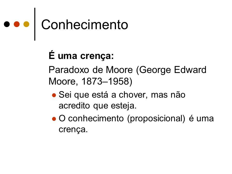 É uma crença: Paradoxo de Moore (George Edward Moore, 1873–1958) Sei que está a chover, mas não acredito que esteja.