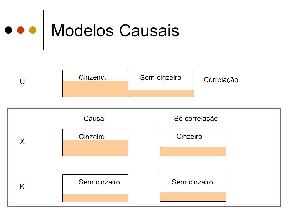 Modelos Causais Cinzeiro.