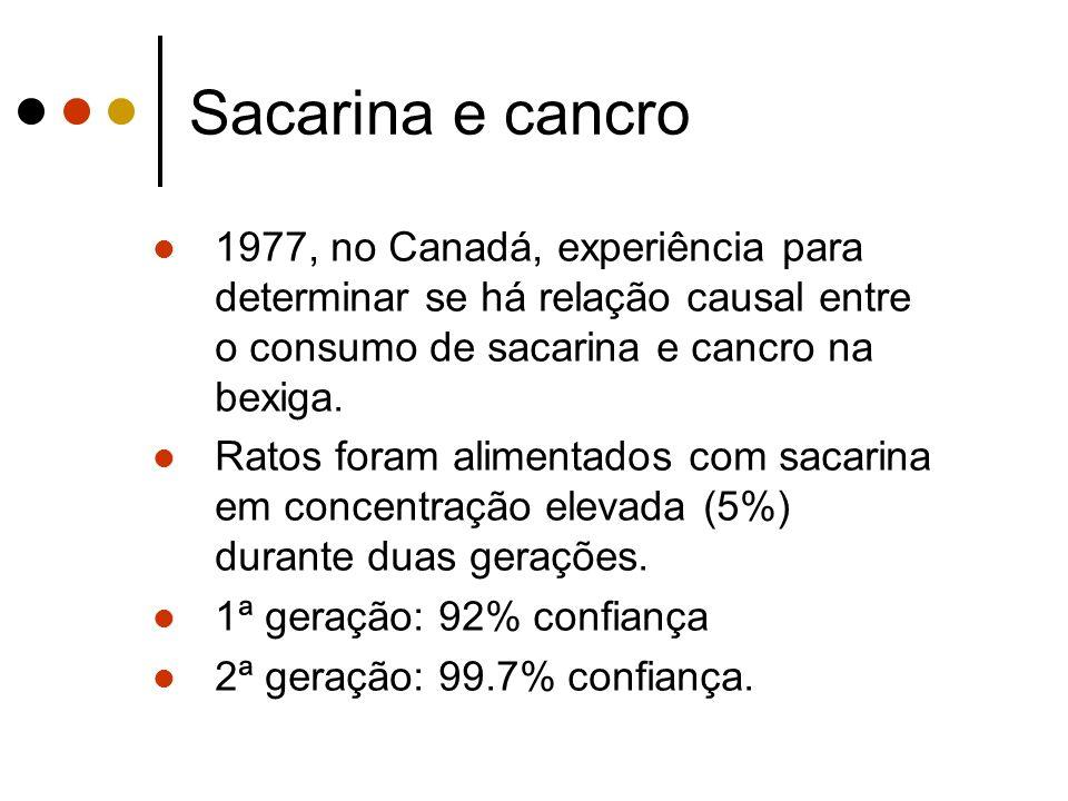 Sacarina e cancro 1977, no Canadá, experiência para determinar se há relação causal entre o consumo de sacarina e cancro na bexiga.