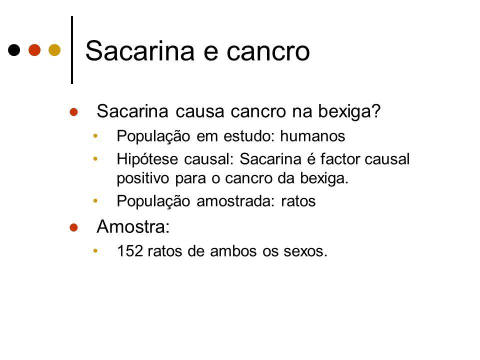 Sacarina e cancro Sacarina causa cancro na bexiga.