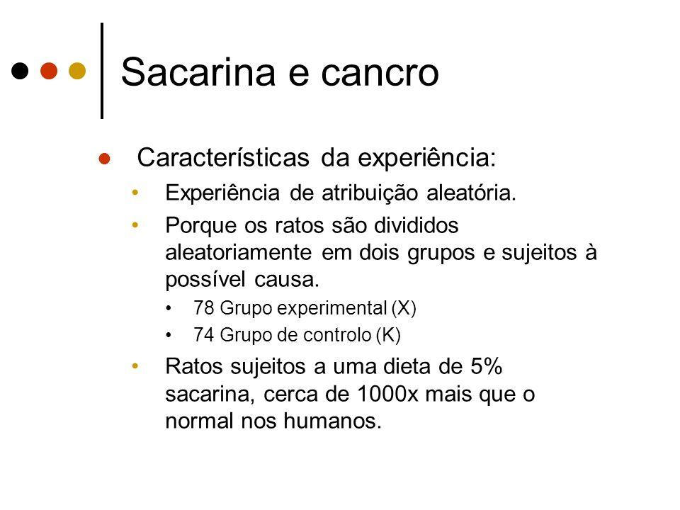 Sacarina e cancro Características da experiência: Experiência de atribuição aleatória.
