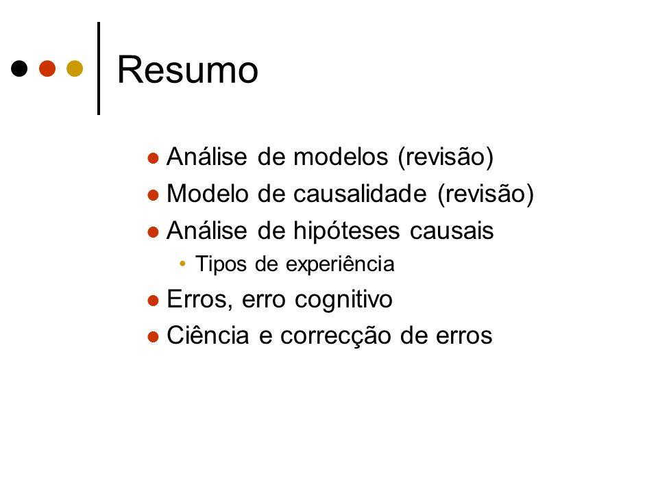 Resumo Análise de modelos (revisão) Modelo de causalidade (revisão) Análise de hipóteses causais Tipos de experiência Erros, erro cognitivo Ciência e correcção de erros