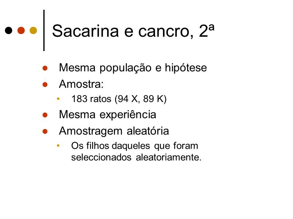 Sacarina e cancro, 2ª Mesma população e hipótese Amostra: 183 ratos (94 X, 89 K) Mesma experiência Amostragem aleatória Os filhos daqueles que foram seleccionados aleatoriamente.