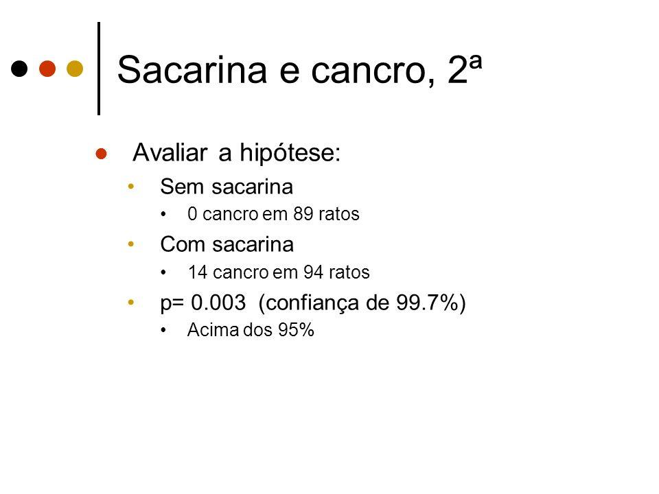 Sacarina e cancro, 2ª Avaliar a hipótese: Sem sacarina 0 cancro em 89 ratos Com sacarina 14 cancro em 94 ratos p= 0.003 (confiança de 99.7%) Acima dos 95%