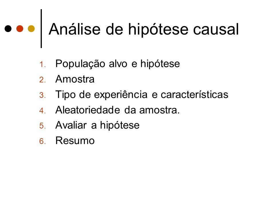 Análise de hipótese causal 1. População alvo e hipótese 2.