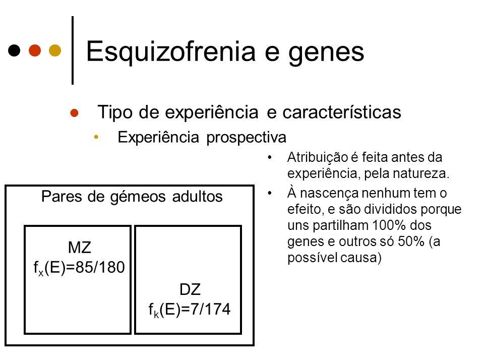 Esquizofrenia e genes Tipo de experiência e características Experiência prospectiva Atribuição é feita antes da experiência, pela natureza.