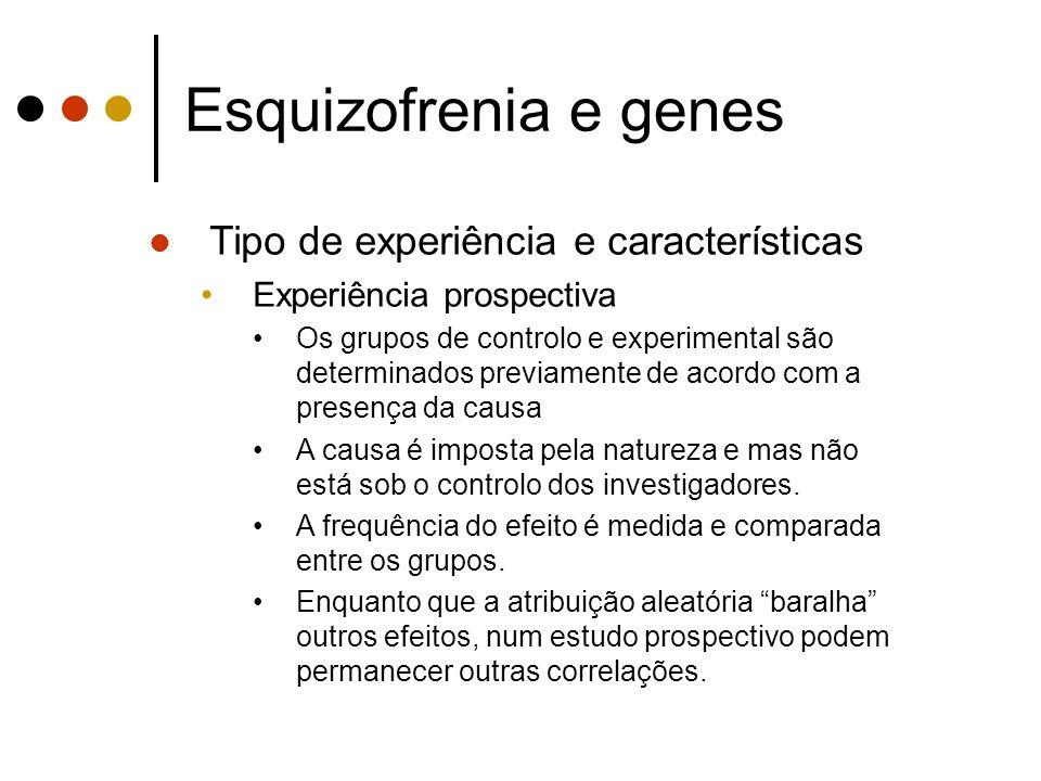 Esquizofrenia e genes Tipo de experiência e características Experiência prospectiva Os grupos de controlo e experimental são determinados previamente de acordo com a presença da causa A causa é imposta pela natureza e mas não está sob o controlo dos investigadores.