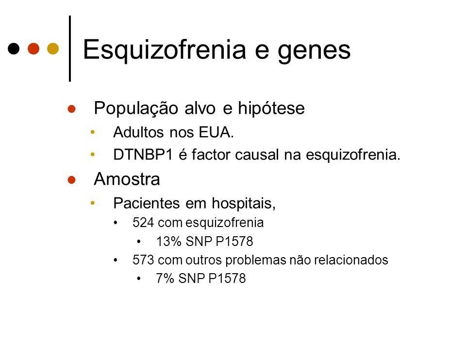 Esquizofrenia e genes População alvo e hipótese Adultos nos EUA.