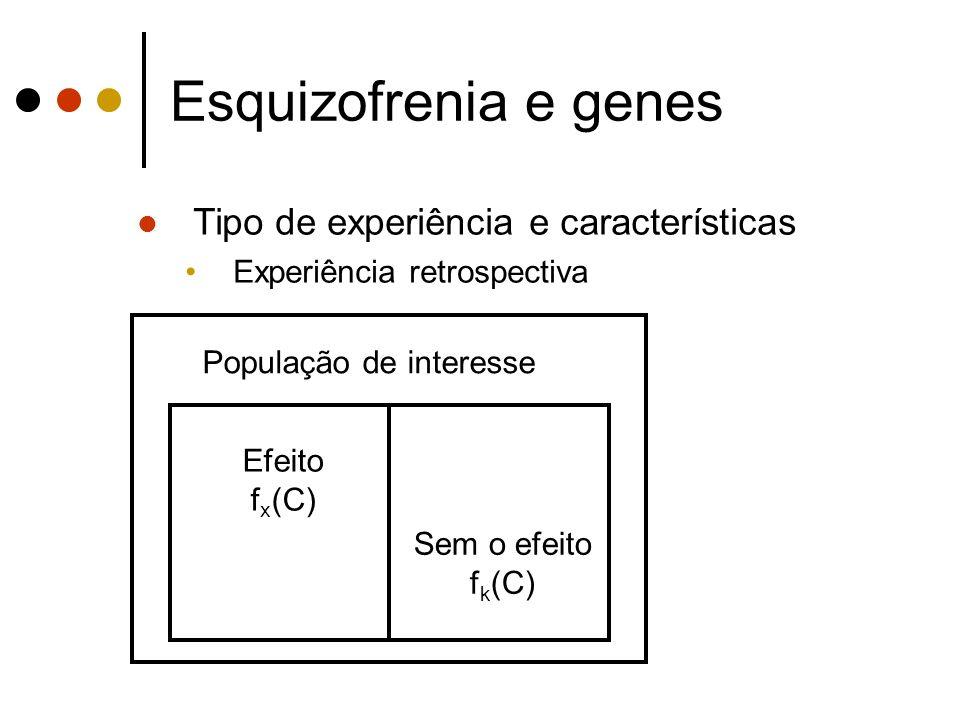 Esquizofrenia e genes Tipo de experiência e características Experiência retrospectiva População de interesse Efeito f x (C) Sem o efeito f k (C)