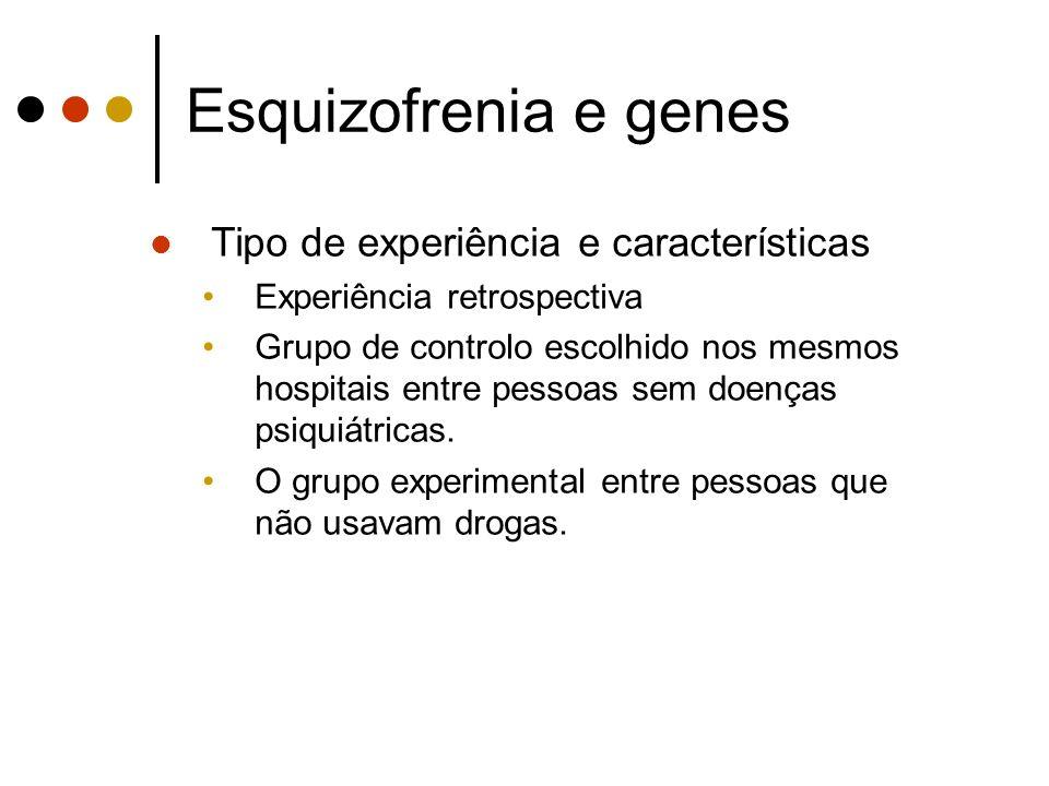 Esquizofrenia e genes Tipo de experiência e características Experiência retrospectiva Grupo de controlo escolhido nos mesmos hospitais entre pessoas sem doenças psiquiátricas.