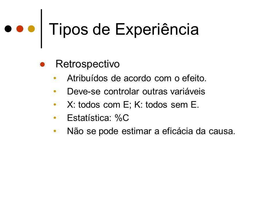 Tipos de Experiência Retrospectivo Atribuídos de acordo com o efeito.