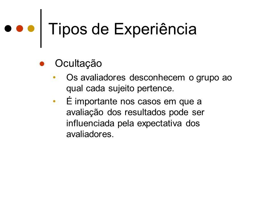 Tipos de Experiência Ocultação Os avaliadores desconhecem o grupo ao qual cada sujeito pertence.