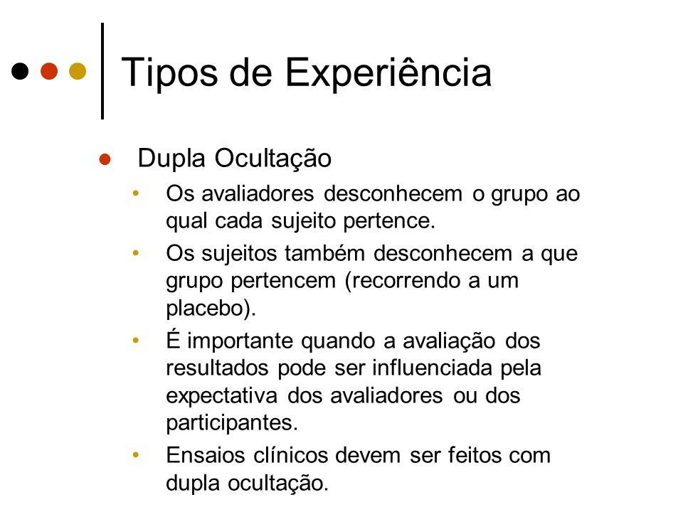 Tipos de Experiência Dupla Ocultação Os avaliadores desconhecem o grupo ao qual cada sujeito pertence.