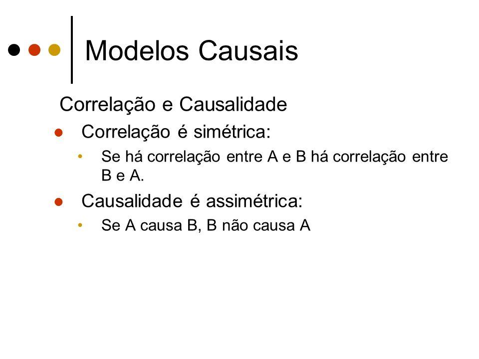 Modelos Causais Correlação e Causalidade Correlação é simétrica: Se há correlação entre A e B há correlação entre B e A.