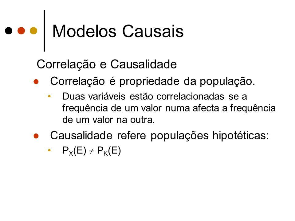 Modelos Causais Correlação e Causalidade Correlação é propriedade da população.