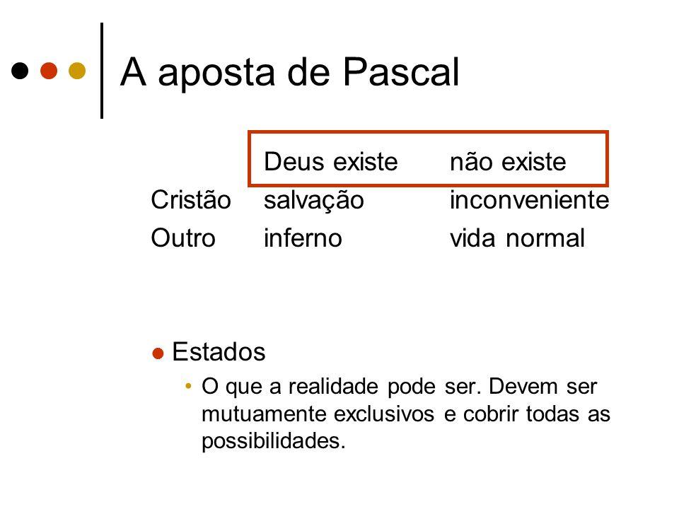 A aposta de Pascal Deus existenão existe Cristãosalvaçãoinconveniente Outroinfernovida normal Estados O que a realidade pode ser. Devem ser mutuamente