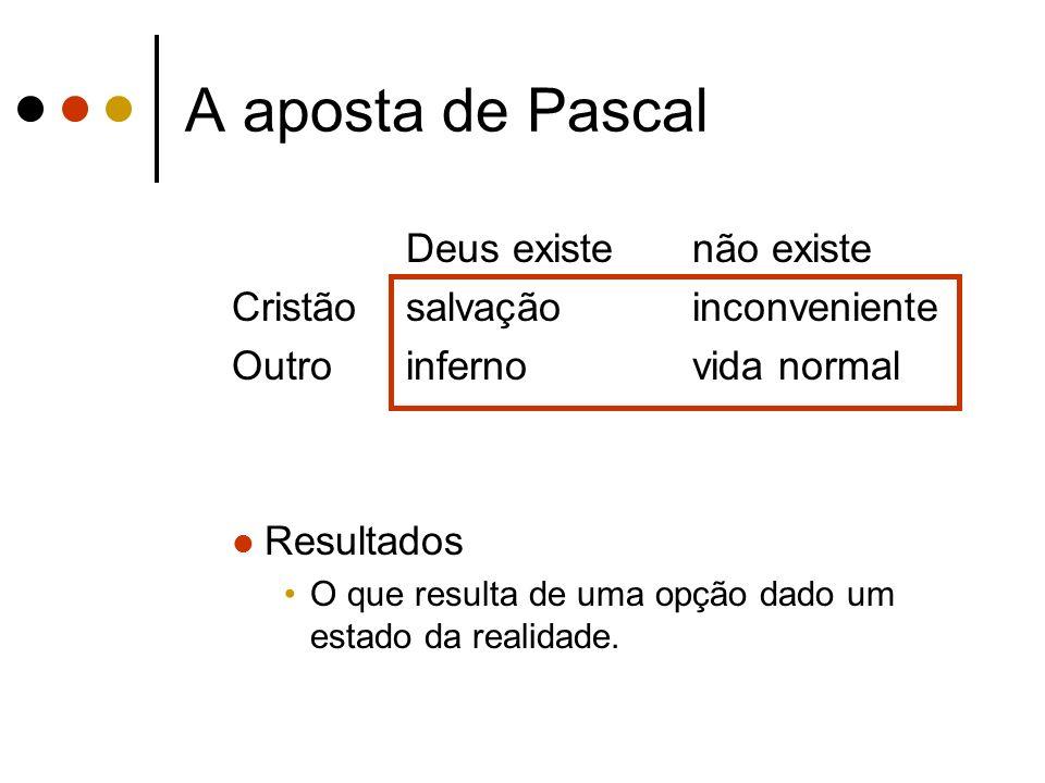 A aposta de Pascal Deus existenão existe Cristãosalvaçãoinconveniente Outroinfernovida normal Resultados O que resulta de uma opção dado um estado da