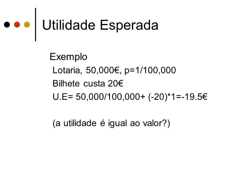 Utilidade Esperada Exemplo Lotaria, 50,000, p=1/100,000 Bilhete custa 20 U.E= 50,000/100,000+ (-20)*1=-19.5 (a utilidade é igual ao valor?)