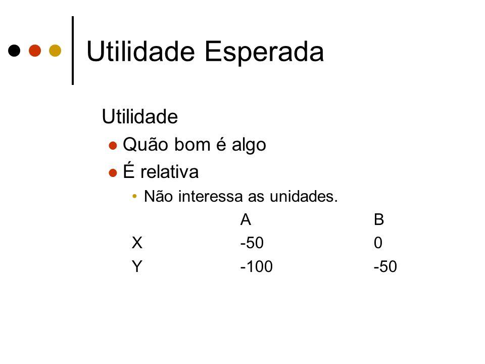 Utilidade Esperada Utilidade Quão bom é algo É relativa Não interessa as unidades. AB X-500 Y-100-50