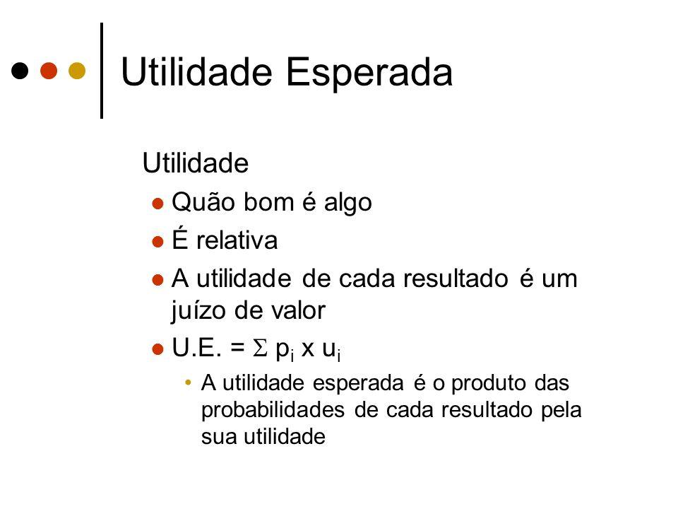 Utilidade Esperada Utilidade Quão bom é algo É relativa A utilidade de cada resultado é um juízo de valor U.E. = p i x u i A utilidade esperada é o pr