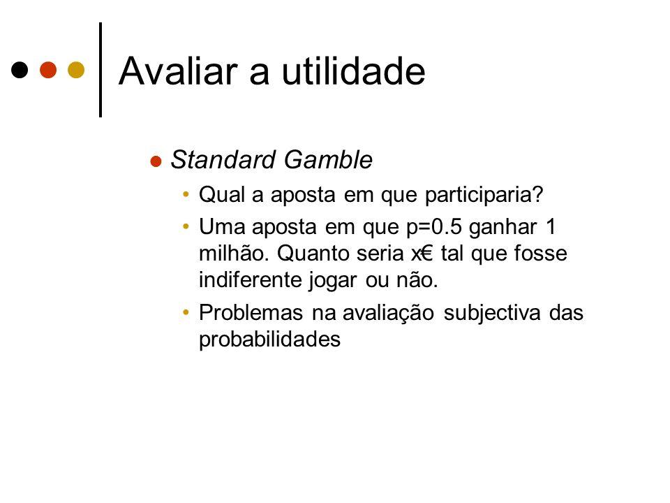 Avaliar a utilidade Standard Gamble Qual a aposta em que participaria? Uma aposta em que p=0.5 ganhar 1 milhão. Quanto seria x tal que fosse indiferen