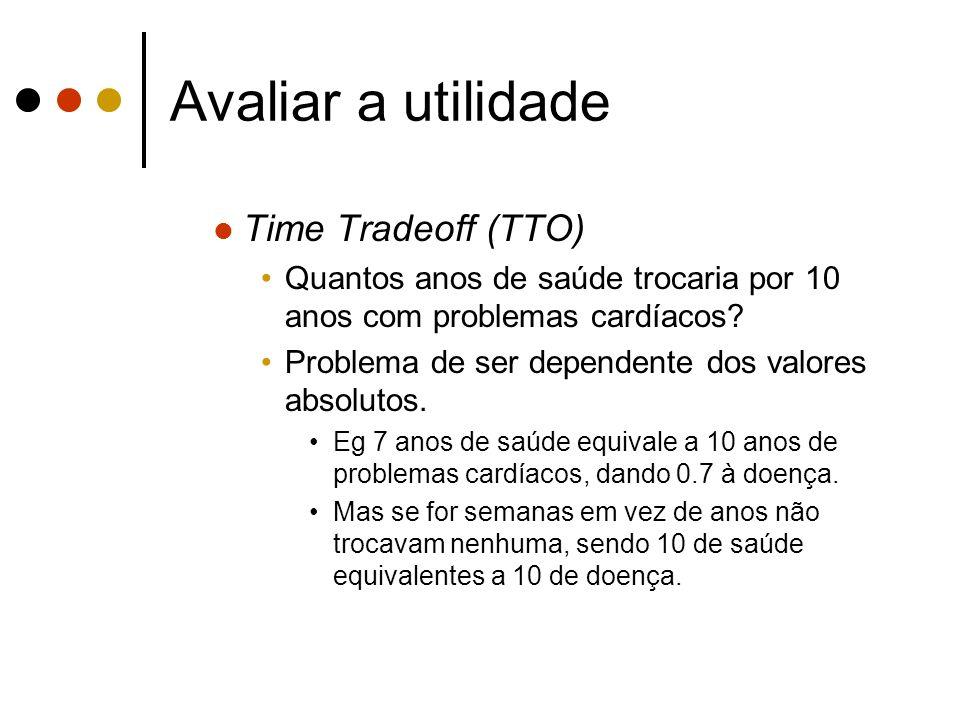 Avaliar a utilidade Time Tradeoff (TTO) Quantos anos de saúde trocaria por 10 anos com problemas cardíacos? Problema de ser dependente dos valores abs