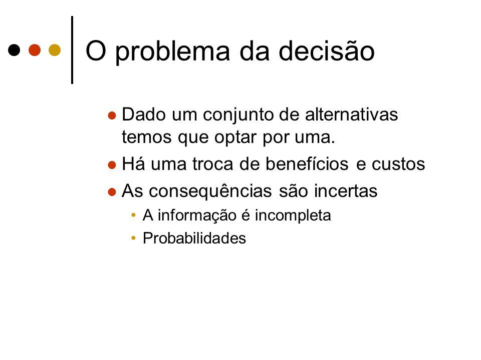 Erros sistémicos Decisão Comportamento Crença e percepção Enviesamentos sociais Enviesamentos psicológicos